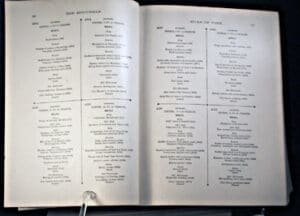 Delmonico's bill of fare